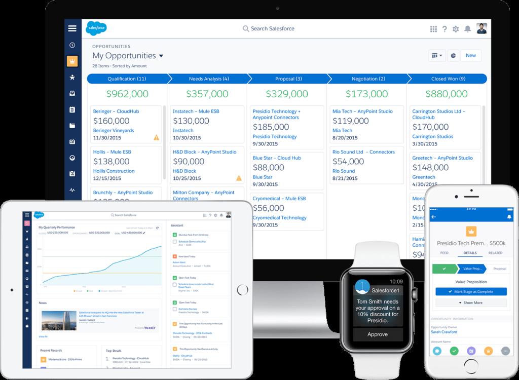 Ipad, Desktop, apple watch, and Iphone all open to salesforce lightening
