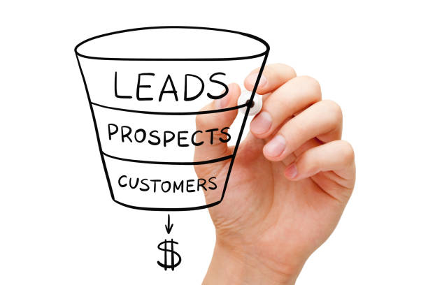 Person drawing a sales funnel the displays the words leads, prospects, and customers