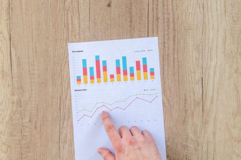 Account based marketing graph